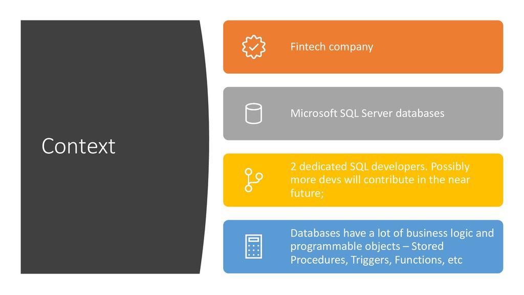 Context Fintech company Microsoft SQL Server da...
