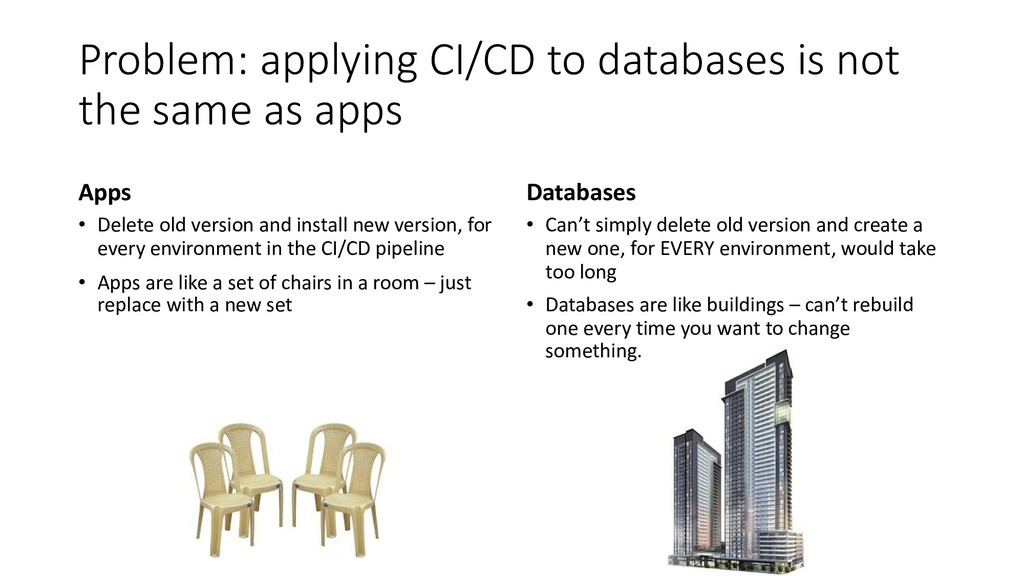 Problem: applying CI/CD to databases is not the...