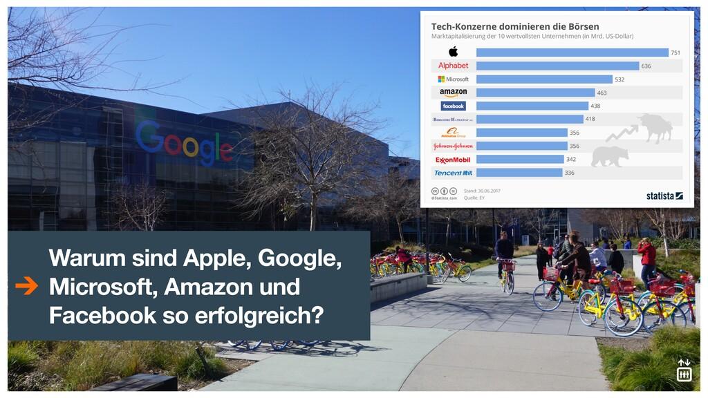 Warum sind Apple, Google, Microsoft, Amazon und...