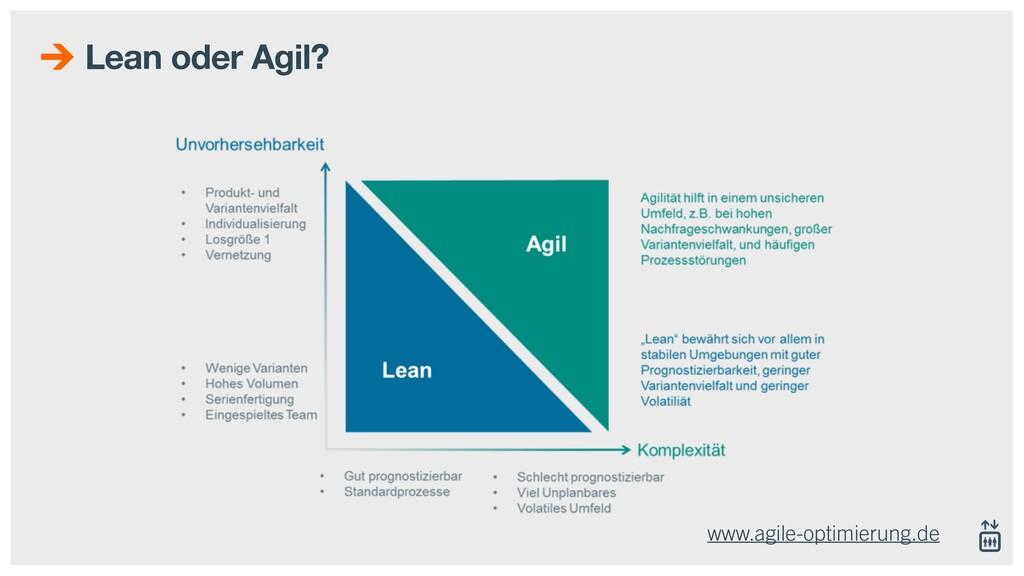 Lean oder Agil? www.agile-optimierung.de