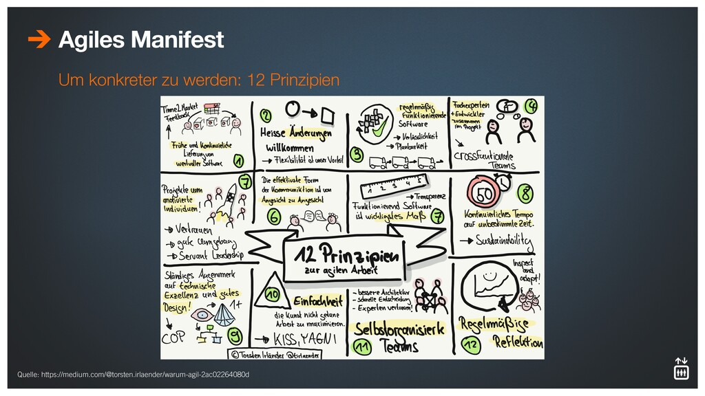 Agiles Manifest Um konkreter zu werden: 12 Prin...