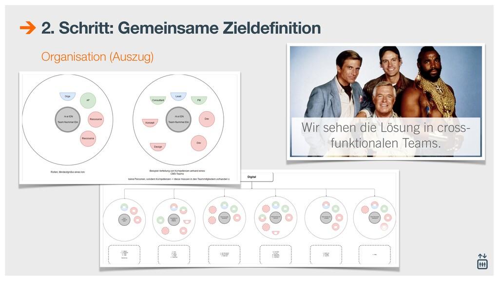 2. Schritt: Gemeinsame Zieldefinition Organisat...