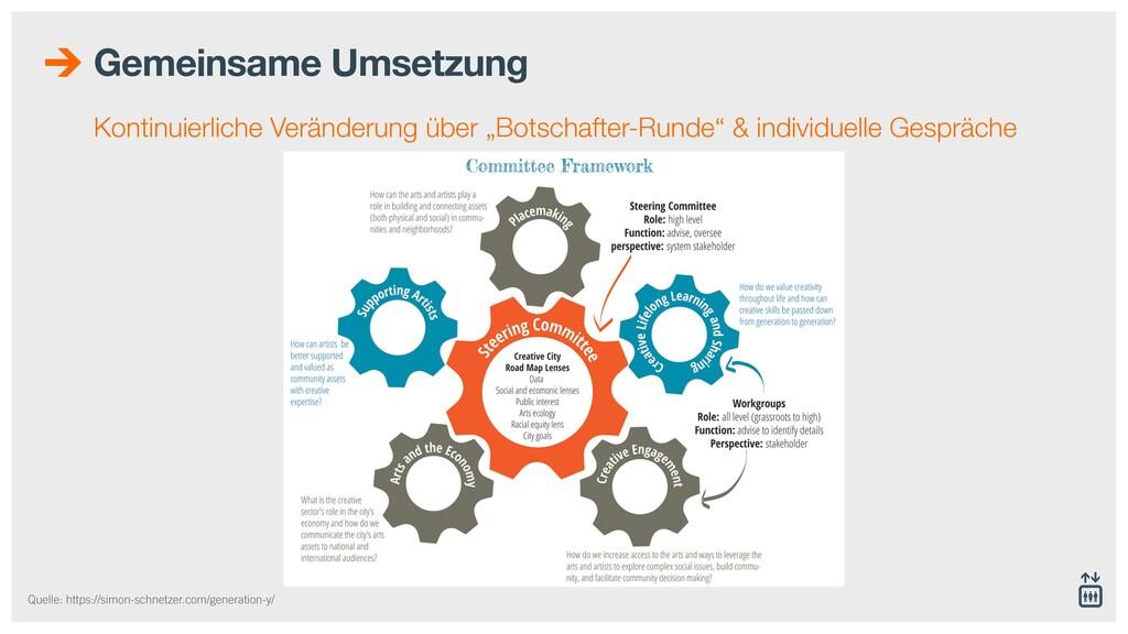 Agiles Manifest 4 Werte des Agiles Manifests: H...