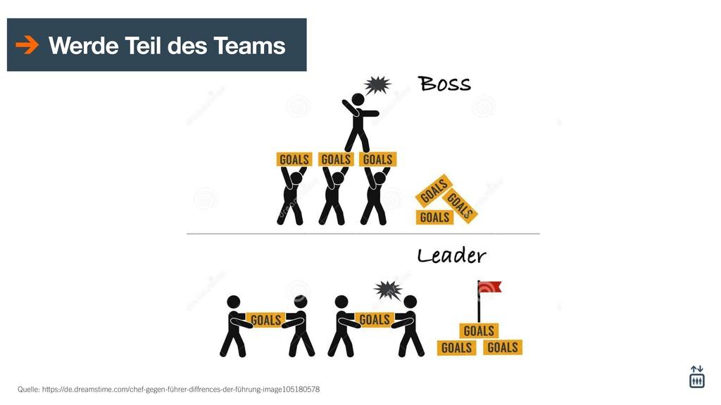 Werde Teil des Teams Quelle: https://de.dreamst...