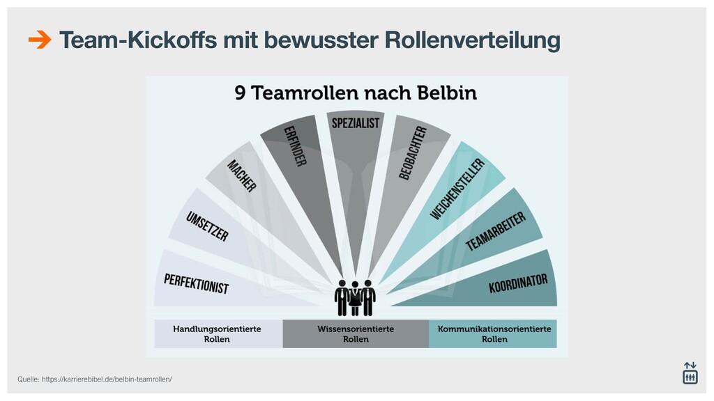 Team-Kickoffs mit bewusster Rollenverteilung Qu...