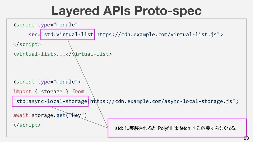 "23 Layered APIs Proto-spec <script type=""module..."