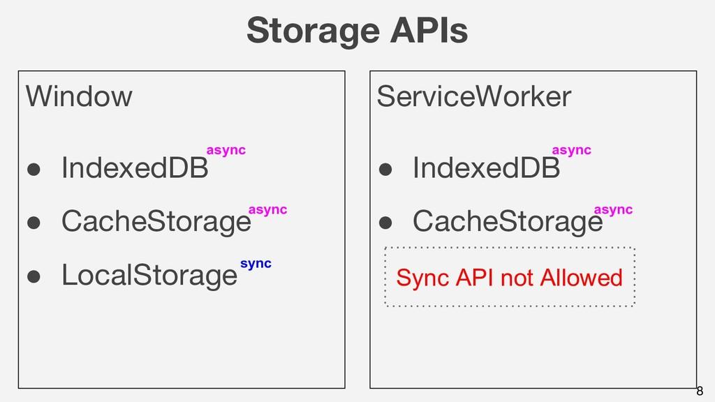 Storage APIs 8 Window ● IndexedDB ● CacheStorag...