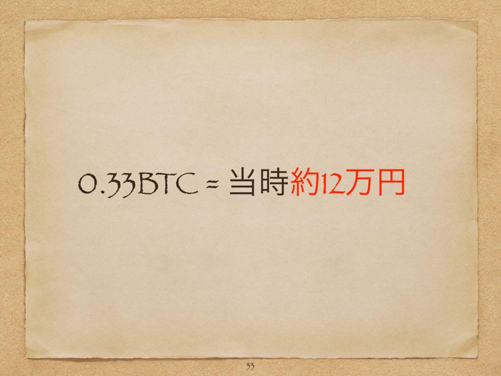 0.33BTC = 12ສԁ 33
