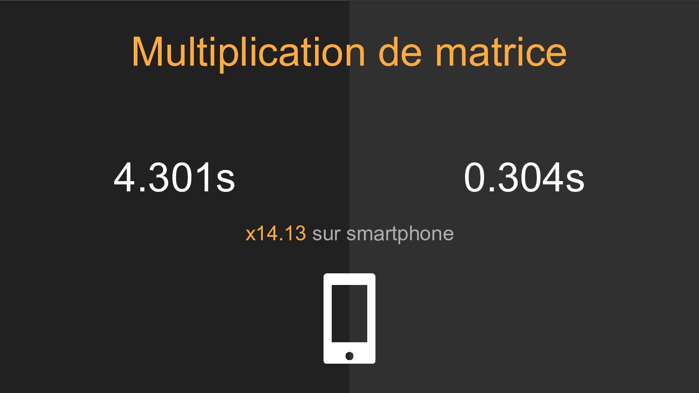 4.301s x14.13 sur smartphone 0.304s Multiplicat...