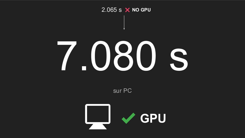 7.080 s sur PC GPU 2.065 s NO GPU