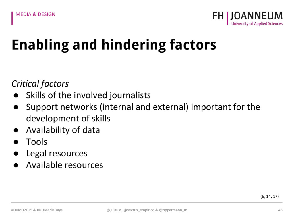 MEDIA & DESIGN Enabling and hindering factors C...