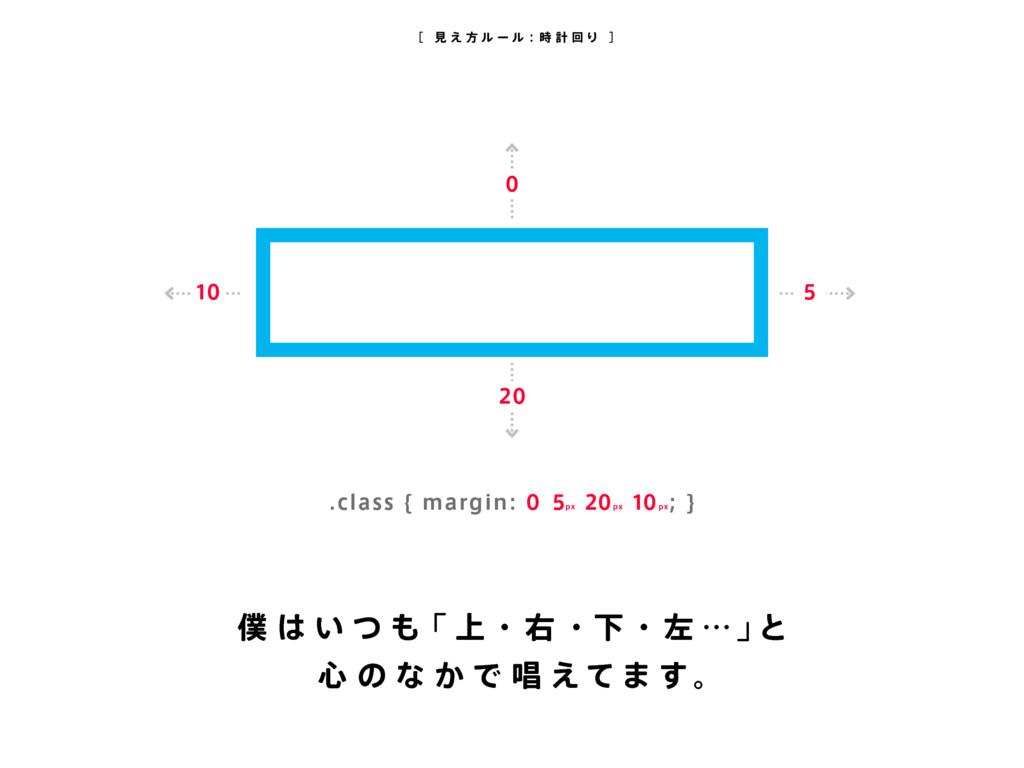 [ 見 え 方 ル ー ル: 時 計 回 り ] .class { margin: 0 5px...