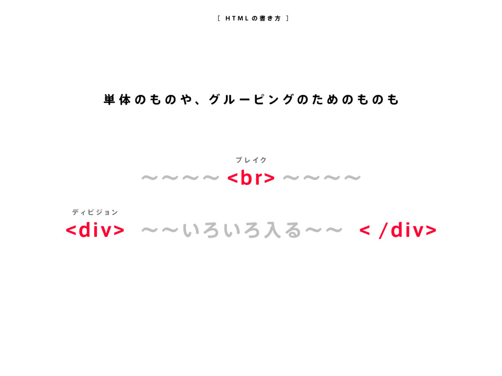 [ H T M L の 書 き 方 ] 〜〜〜〜 <br> 〜〜〜〜 ブ レ イク <div>...