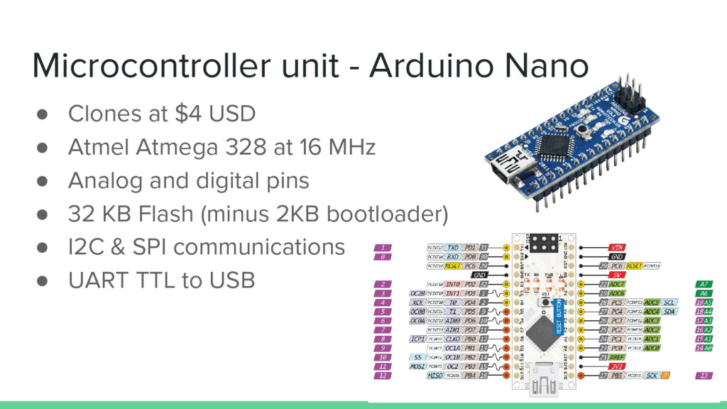 Microcontroller unit - Arduino Nano ● Clones at...