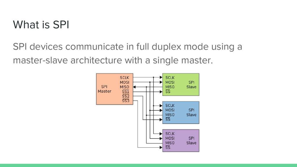 What is SPI SPI devices communicate in full dup...
