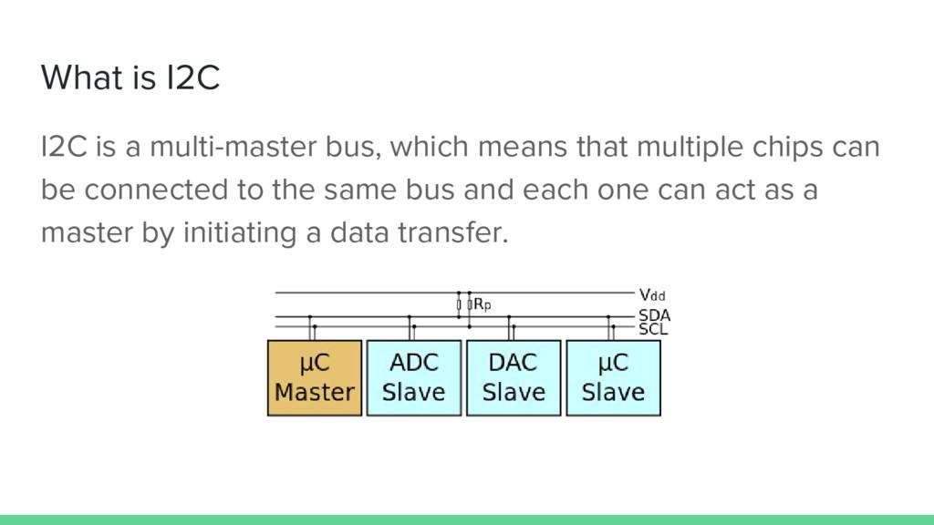 What is I2C I2C is a multi-master bus, which me...