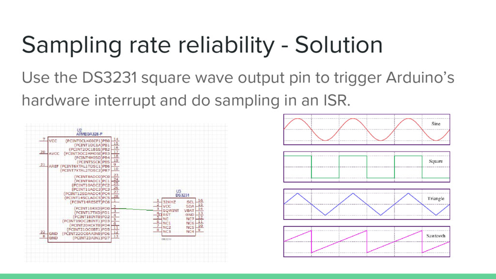 Sampling rate reliability - Solution Use the DS...