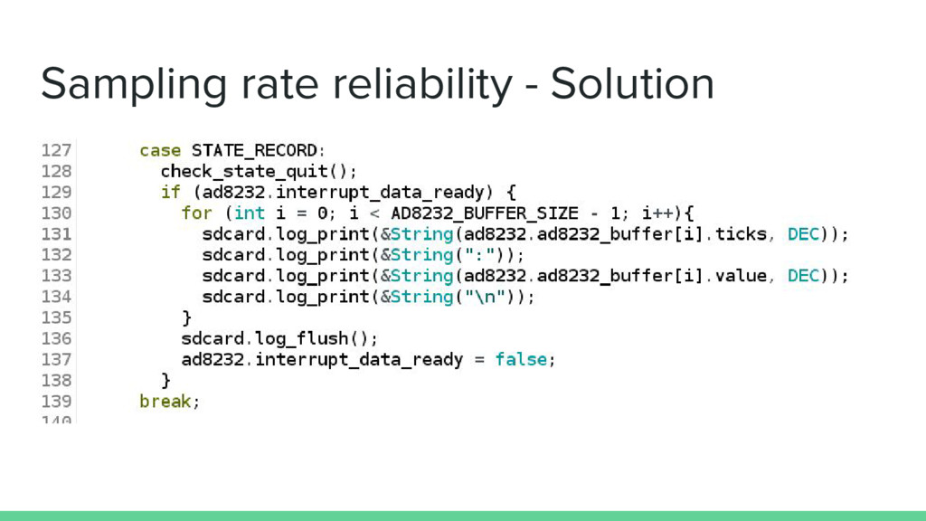 Sampling rate reliability - Solution