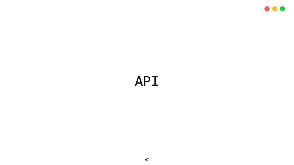 API 67