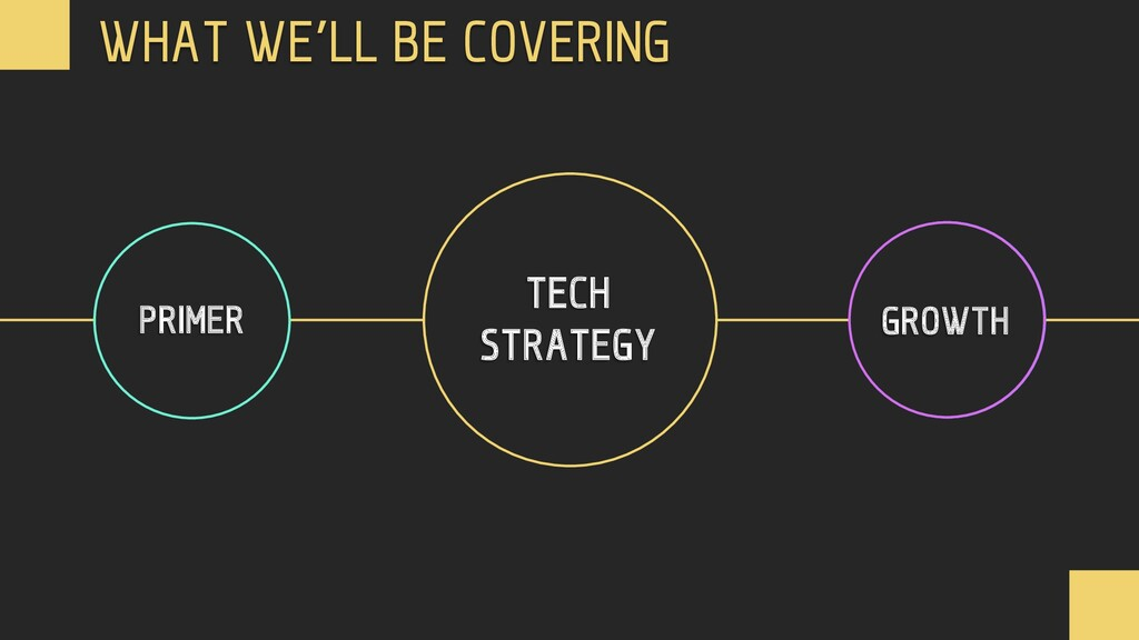 PRIMER GROWTH WHAT WE'LL BE COVERING TECH STRAT...