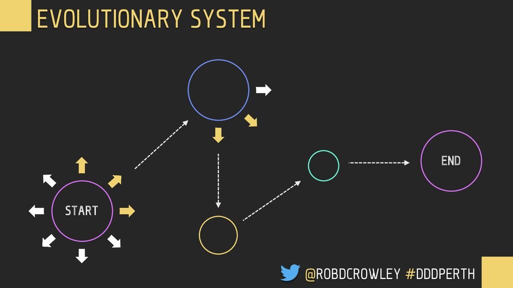 @ROBDCROWLEY #CONFOO START END EVOLUTIONARY SYS...