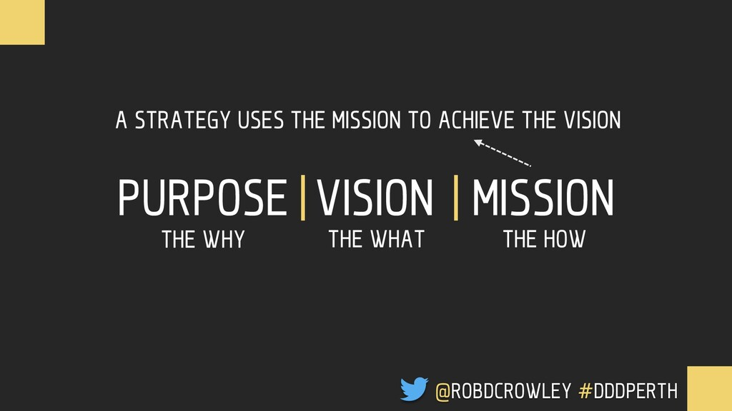 PURPOSE VISION MISSION @ROBDCROWLEY #CONFOO | |...