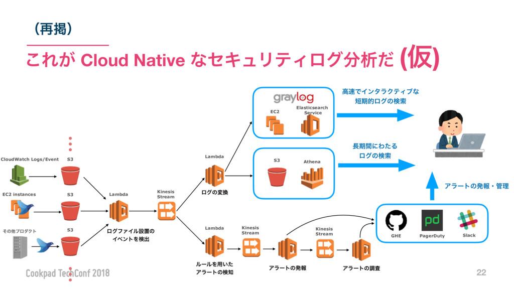 ʢ࠶ܝʣ 22 ͜Ε͕ Cloud Native ͳηΩϡϦςΟϩάੳͩ (Ծ) ϩάϑΝΠ...