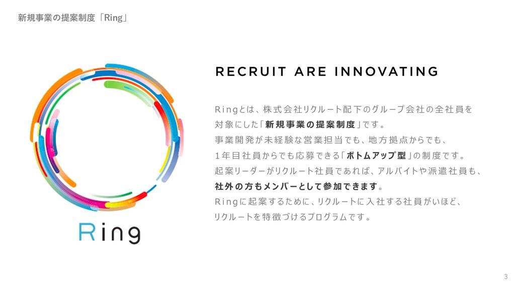 新規事業の提案制度「Ring」 3 R i n g と は 、 株 式 会 社 リ ク ル ー...