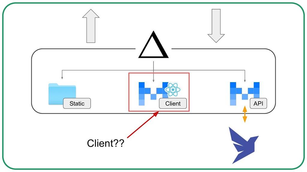 API Client Static Client??