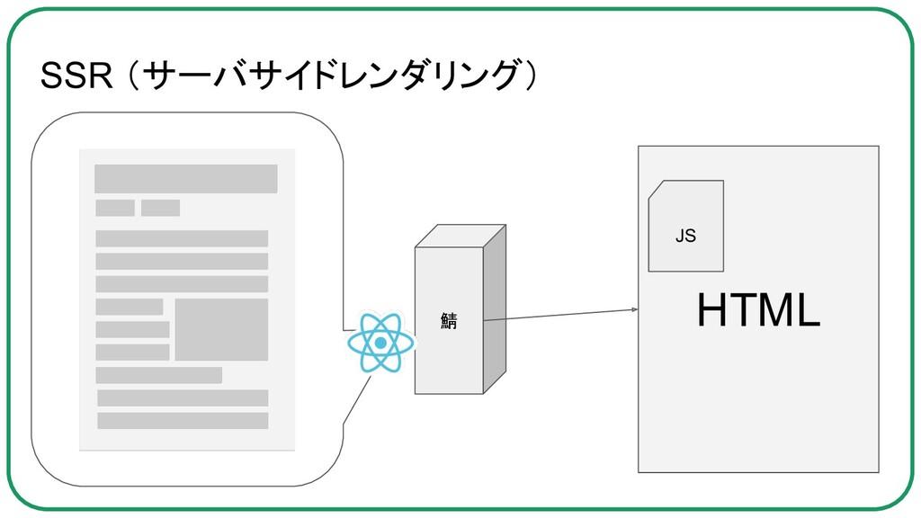 SSR (サーバサイドレンダリング) 鯖 HTML JS