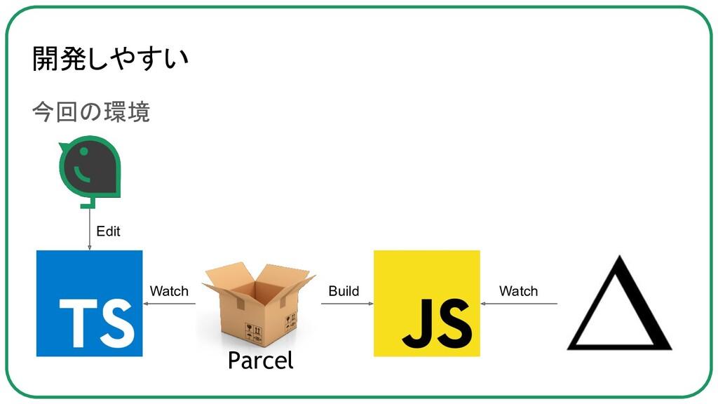 開発しやすい 今回の環境 Watch Watch Build Edit Parcel