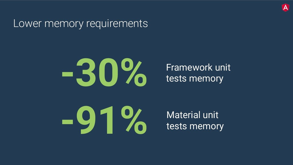 Lower memory requirements -30% Framework unit t...