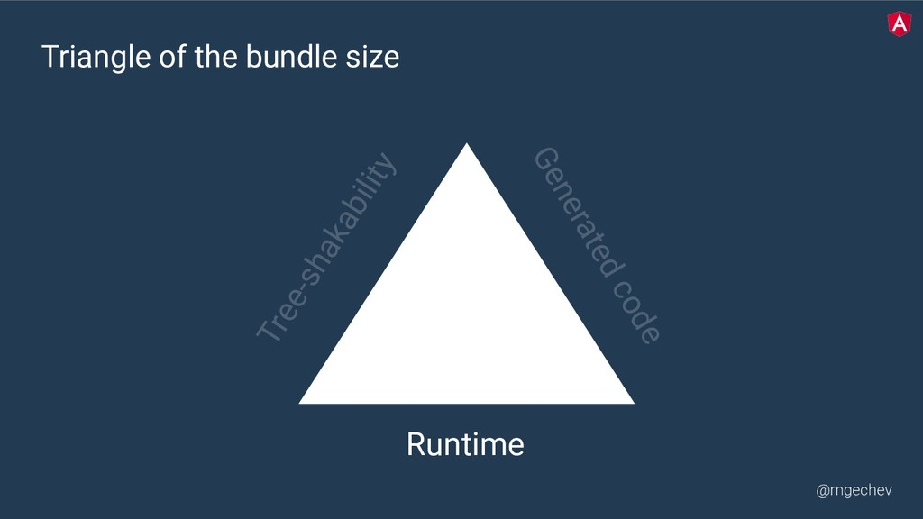 @mgechev Tree-shakability Runtime Generated cod...