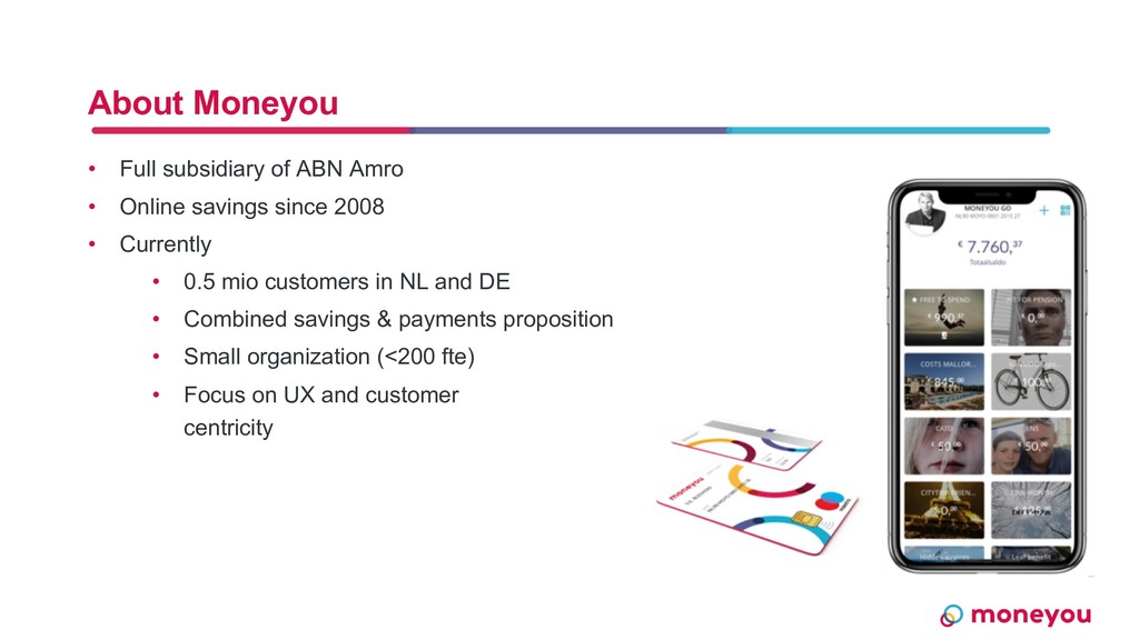 About Moneyou • Full subsidiary of ABN Amro • O...