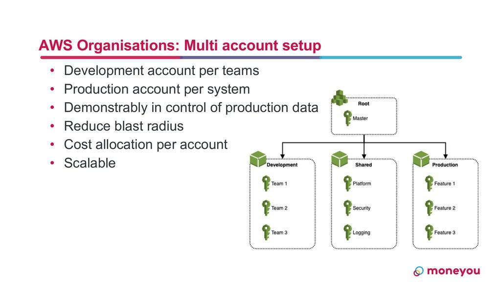 • Development account per teams • Production ac...
