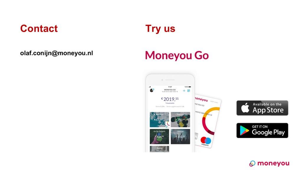 Try us Contact olaf.conijn@moneyou.nl
