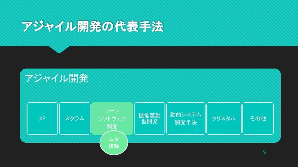 アジャイル開発の代表手法 アジャイル開発 XP スクラム リーン ソフトウェア 開発 機能駆動...