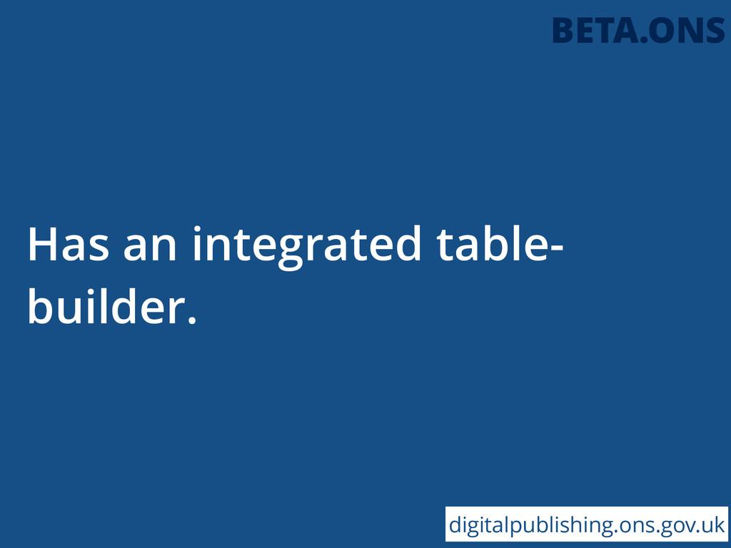 Has an integrated table- builder. digitalpublis...
