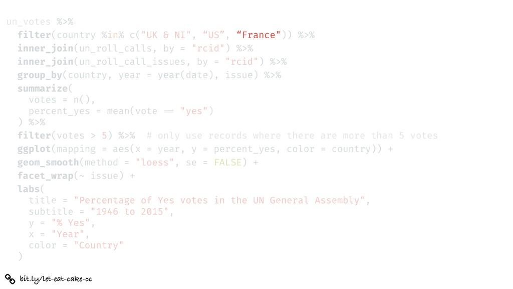 bit.ly/let-eat-cake-cc un_votes %>% filter(coun...