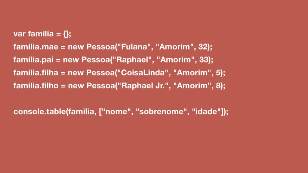 """var familia = {}; familia.mae = new Pessoa(""""Ful..."""