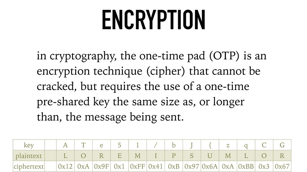 ENCRYPTION in cryptography, the one-time pad (O...