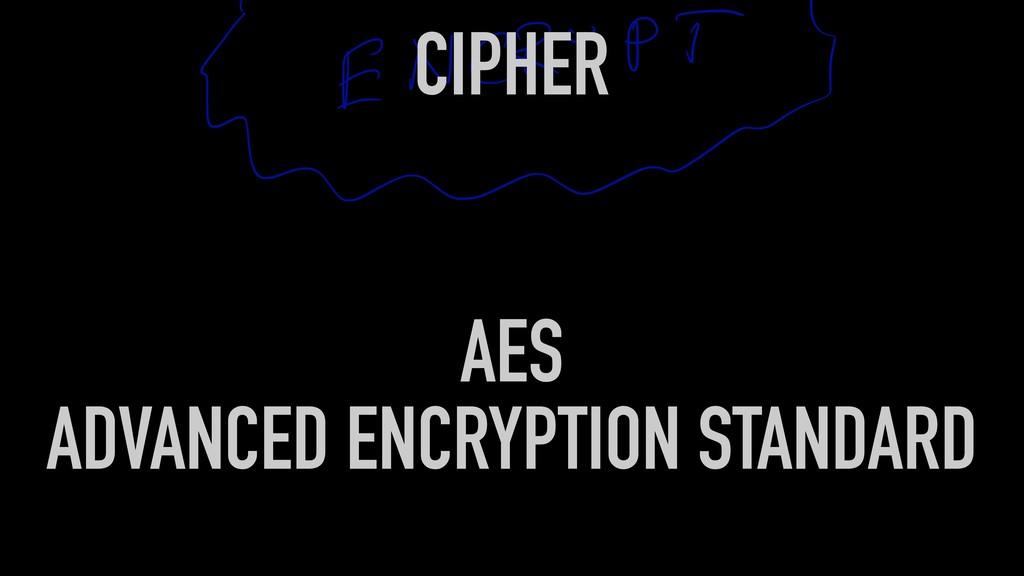 AES ADVANCED ENCRYPTION STANDARD MyENCRypt 1 t ...