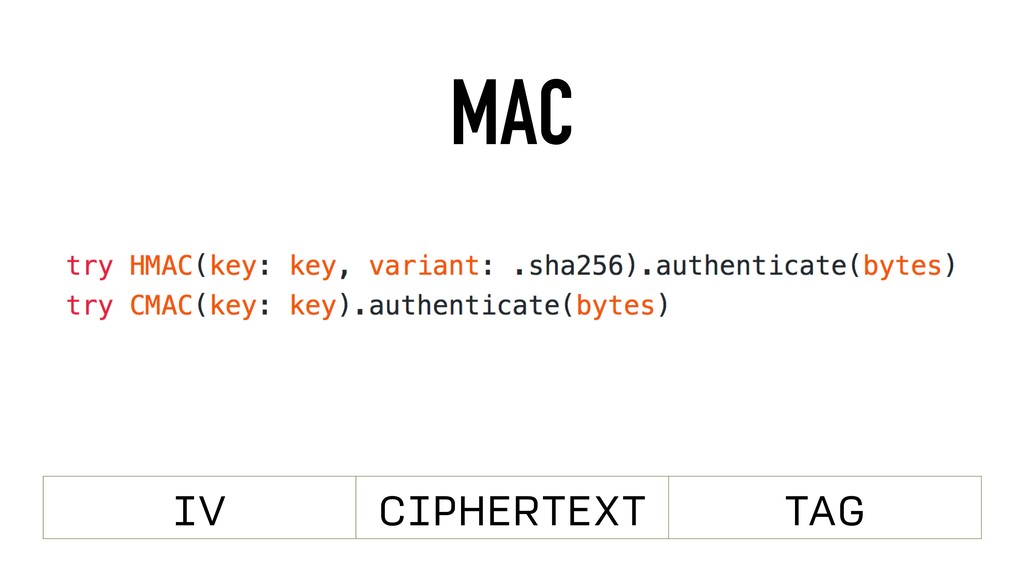 MAC IV CIPHERTEXT TAG