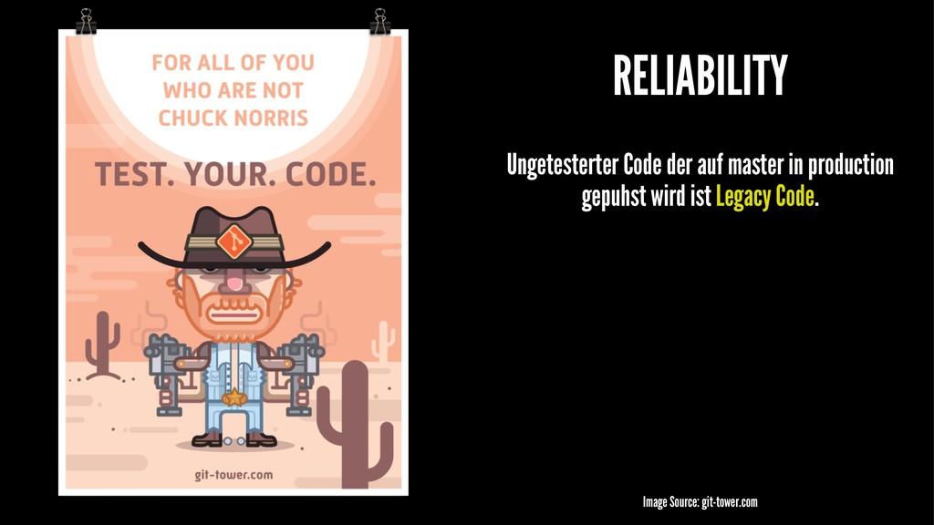 RELIABILITY Ungetesterter Code der auf master i...