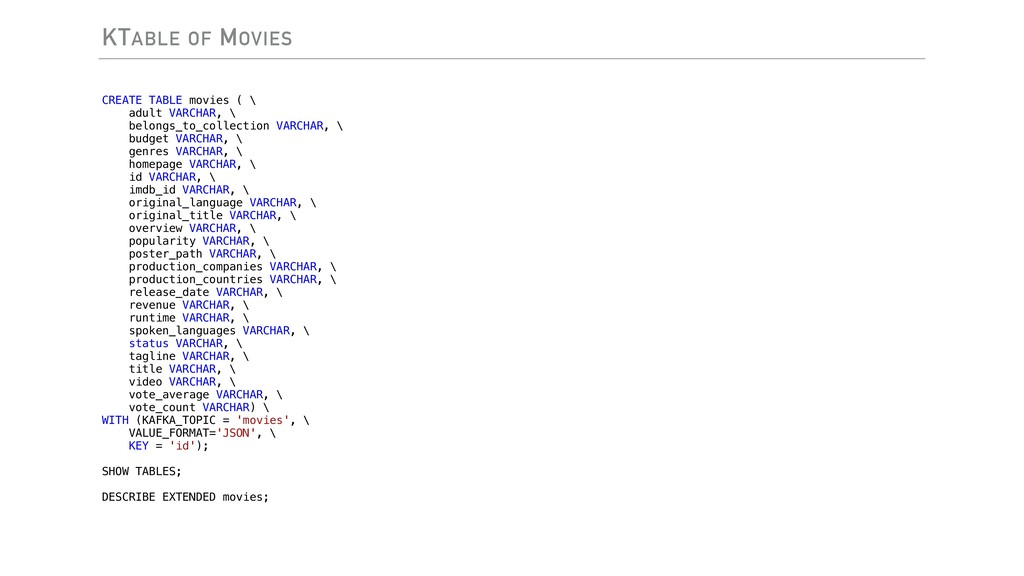 KTABLE OF MOVIES CREATE TABLE movies ( \ adult ...