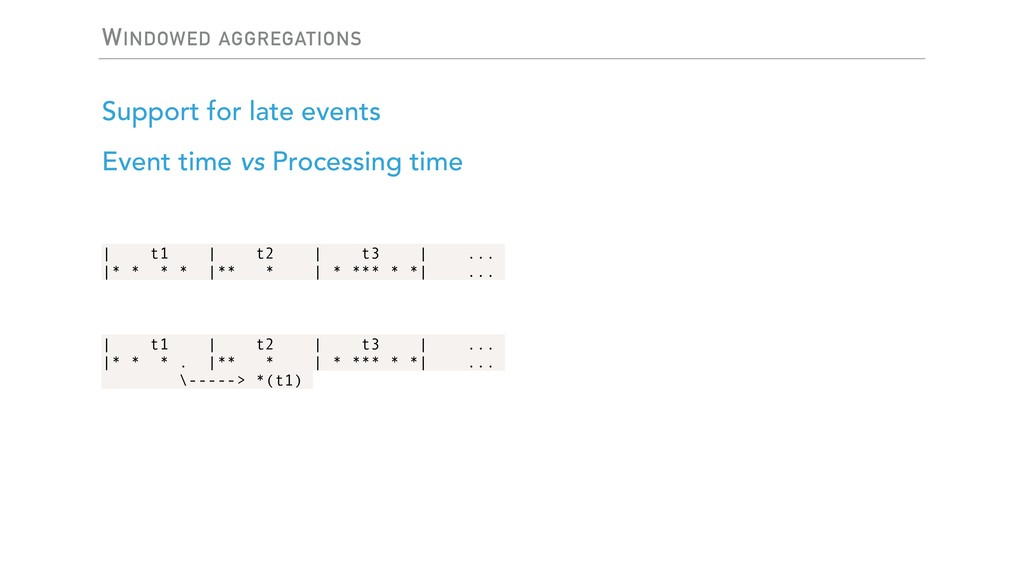 WINDOWED AGGREGATIONS Support for late events E...