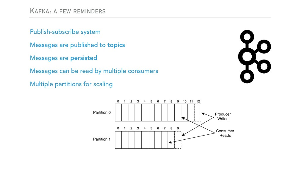 KAFKA: A FEW REMINDERS Publish-subscribe system...