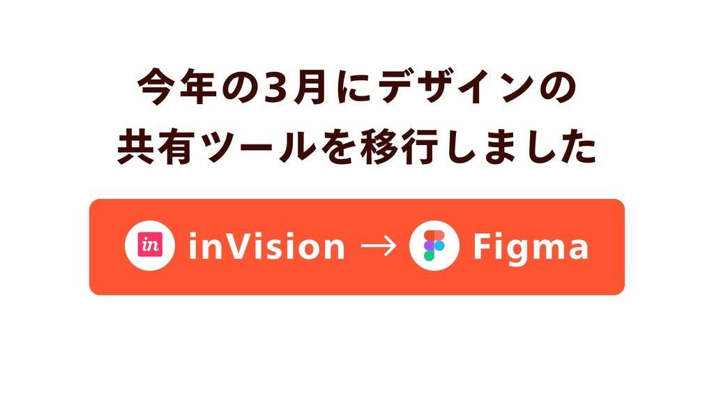 今年の3月にデザインの  共有ツールを移行しました Figma inVision
