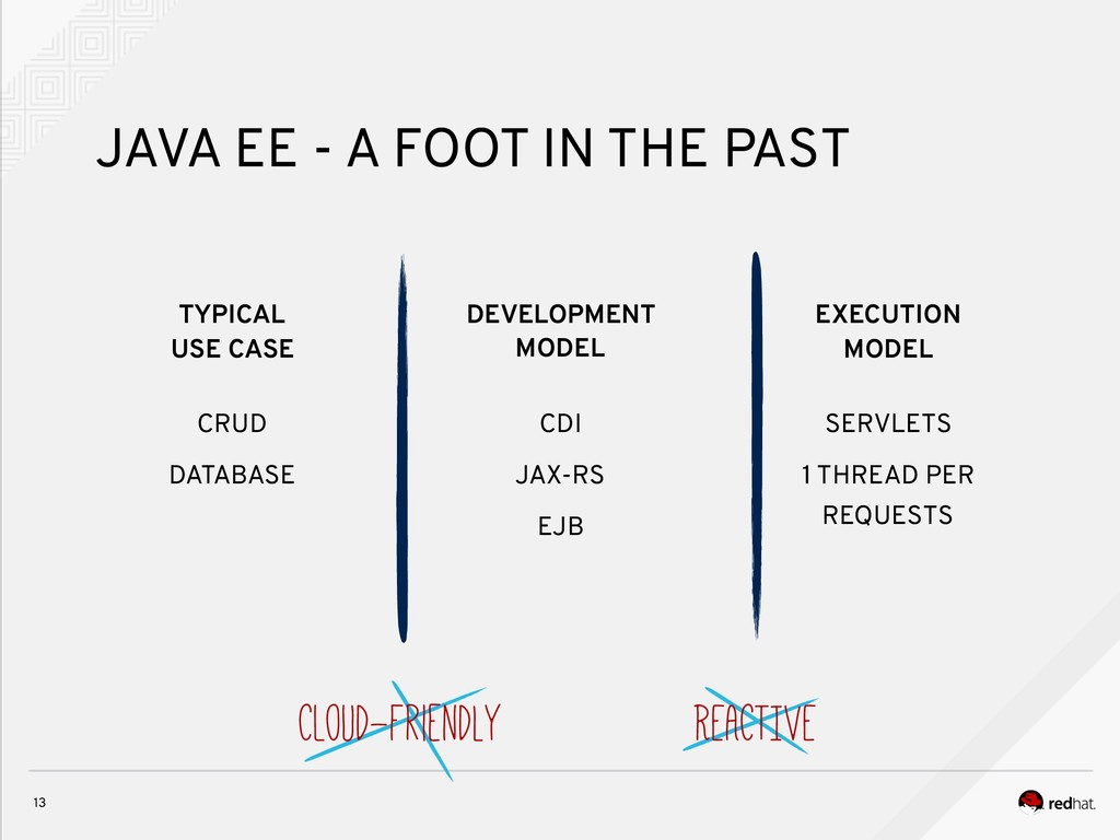 13 JAVA EE - A FOOT IN THE PAST CRUD DATABASE D...