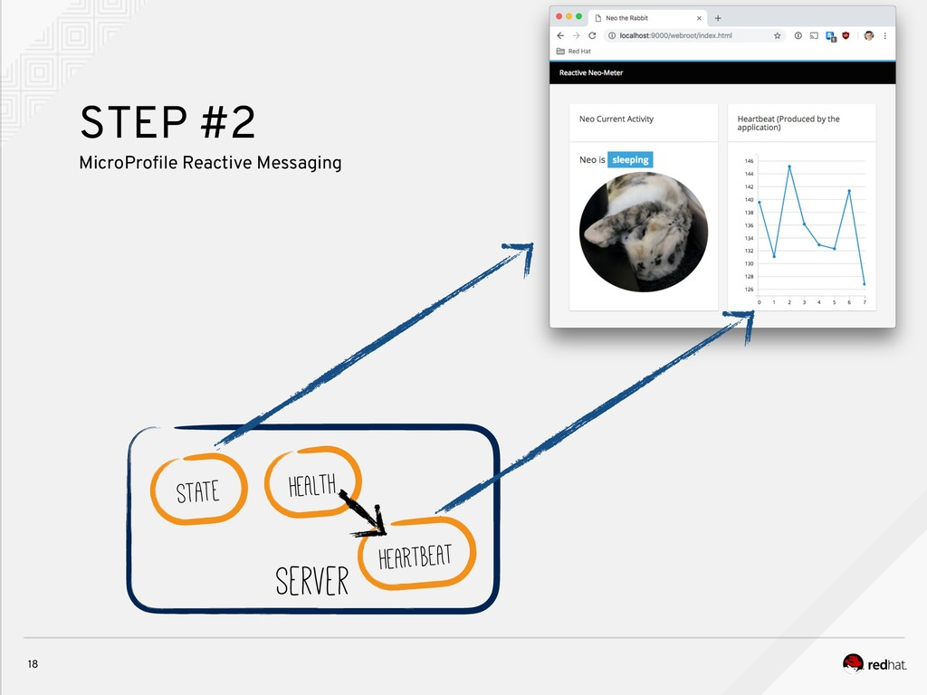 18 MicroProfile Reactive Messaging STEP #2 Serve...